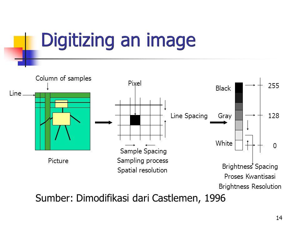 14 Digitizing an image Line Column of samples Picture Pixel Sample Spacing Sampling process Spatial resolution Line Spacing Black Gray White 255 128 0 Sumber: Dimodifikasi dari Castlemen, 1996 Brightness Spacing Proses Kwantisasi Brightness Resolution