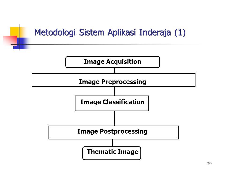 39 Metodologi Sistem Aplikasi Inderaja (1) Image Acquisition Image Preprocessing Image Classification Image Postprocessing Thematic Image