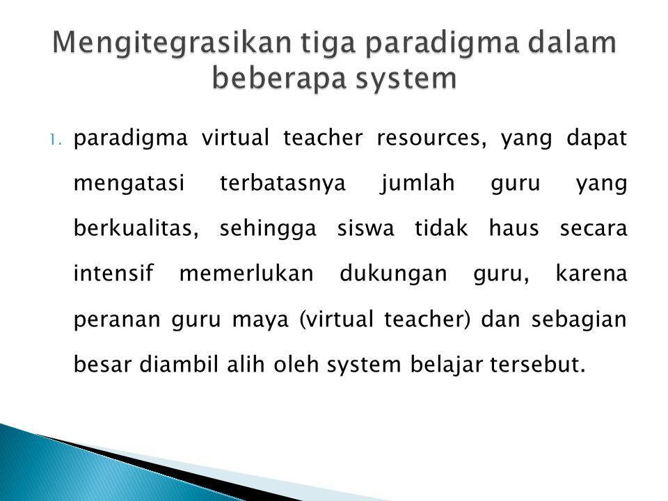 1. paradigma virtual teacher resources, yang dapat mengatasi terbatasnya jumlah guru yang berkualitas, sehingga siswa tidak haus secara intensif memer