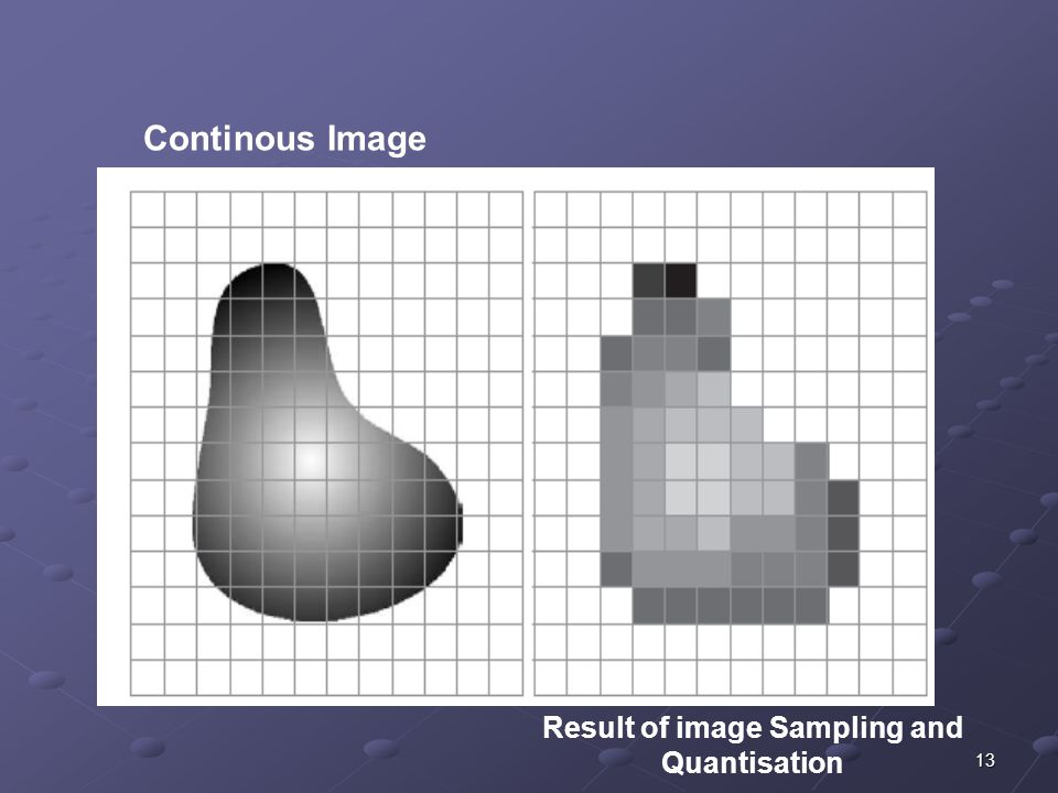 13 Continous Image Result of image Sampling and Quantisation