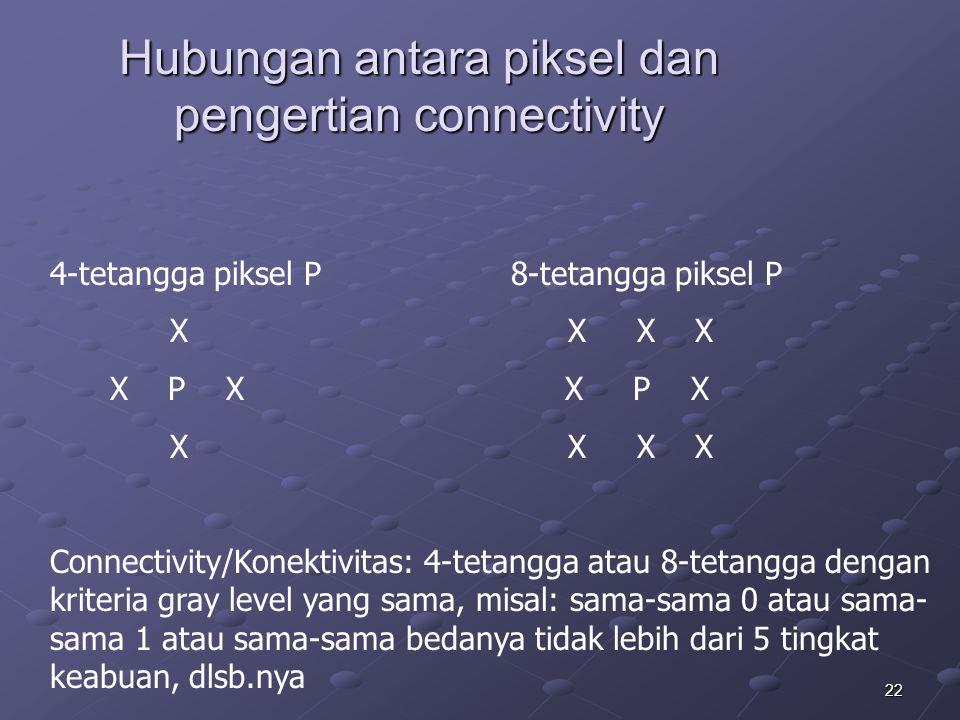 22 Hubungan antara piksel dan pengertian connectivity 4-tetangga piksel P 8-tetangga piksel P X X X X X P X X P X X X X X Connectivity/Konektivitas: 4