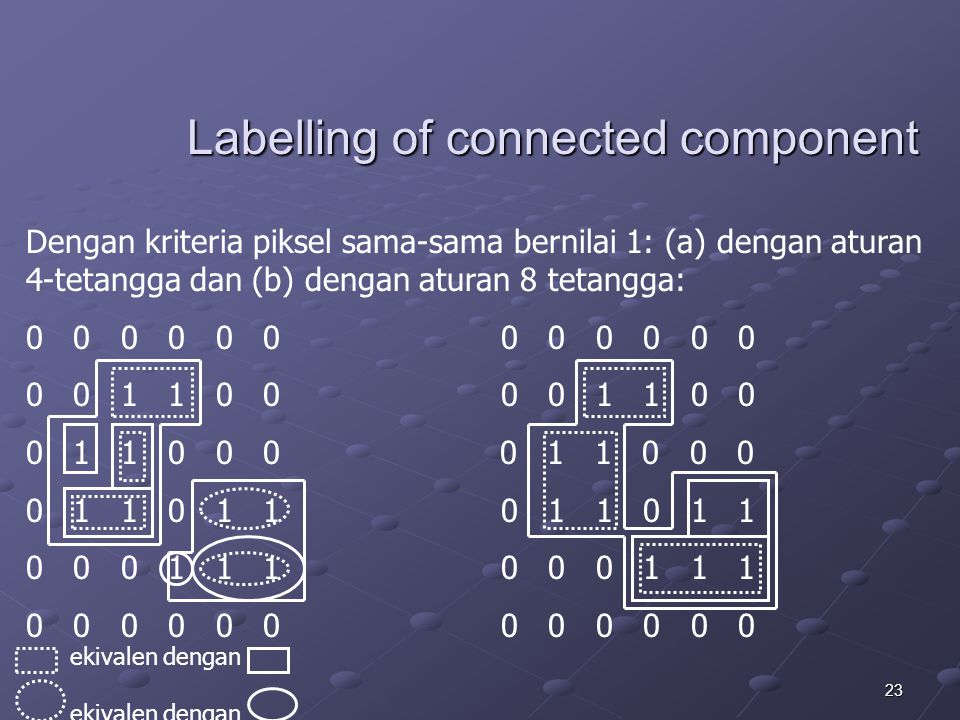 23 Labelling of connected component Dengan kriteria piksel sama-sama bernilai 1: (a) dengan aturan 4-tetangga dan (b) dengan aturan 8 tetangga: 0 0 0