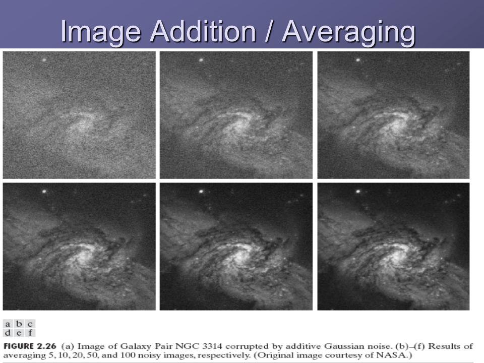 26 Image Addition / Averaging