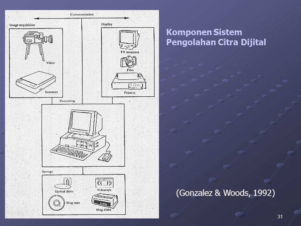 31 Komponen Sistem Pengolahan Citra Dijital (Gonzalez & Woods, 1992)