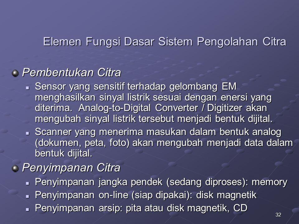 32 Elemen Fungsi Dasar Sistem Pengolahan Citra Pembentukan Citra Sensor yang sensitif terhadap gelombang EM menghasilkan sinyal listrik sesuai dengan