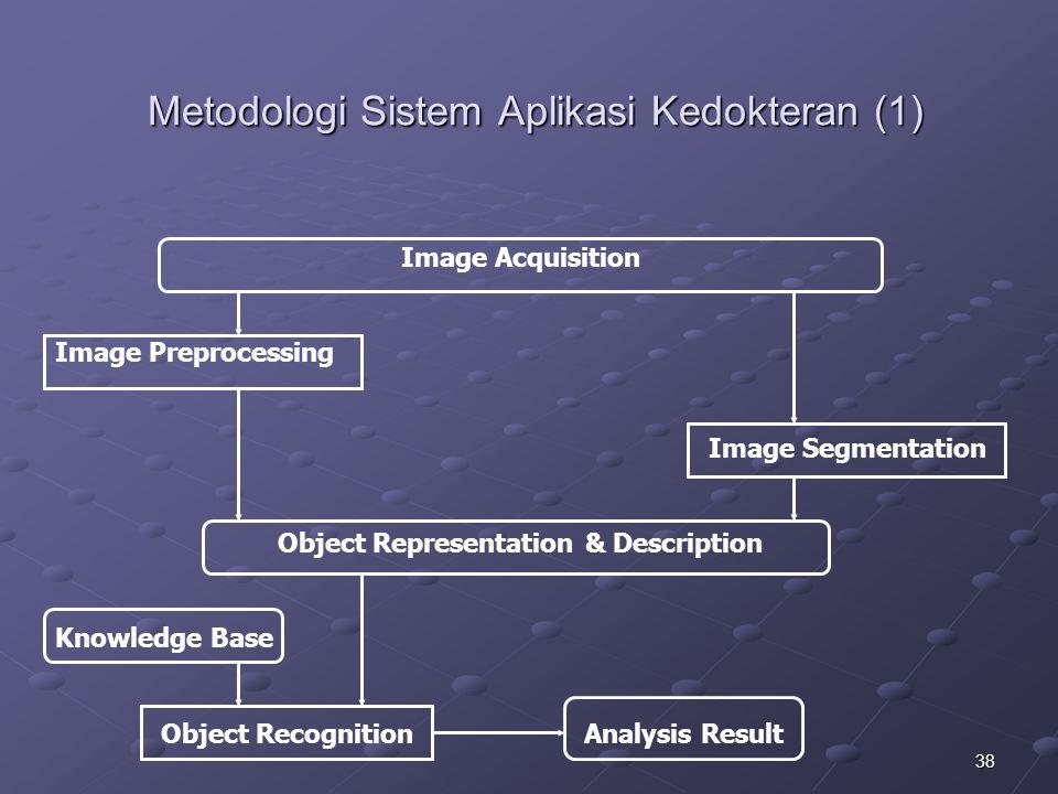38 Metodologi Sistem Aplikasi Kedokteran (1) Image Acquisition Image Preprocessing Image Segmentation Object Representation & Description Knowledge Ba