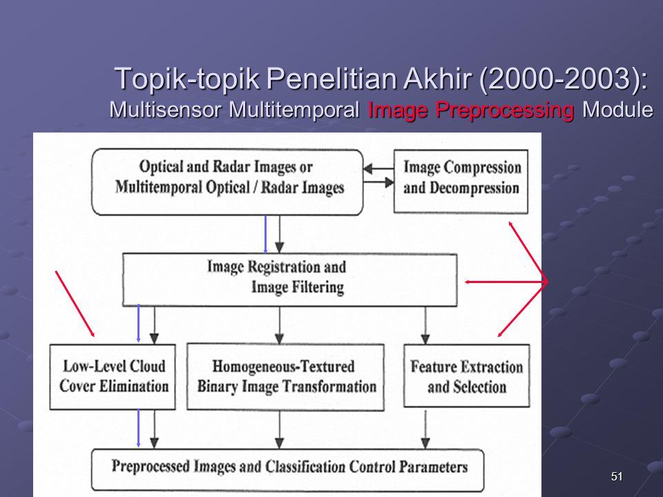 51 Topik-topik Penelitian Akhir (2000-2003): Multisensor Multitemporal Image Preprocessing Module
