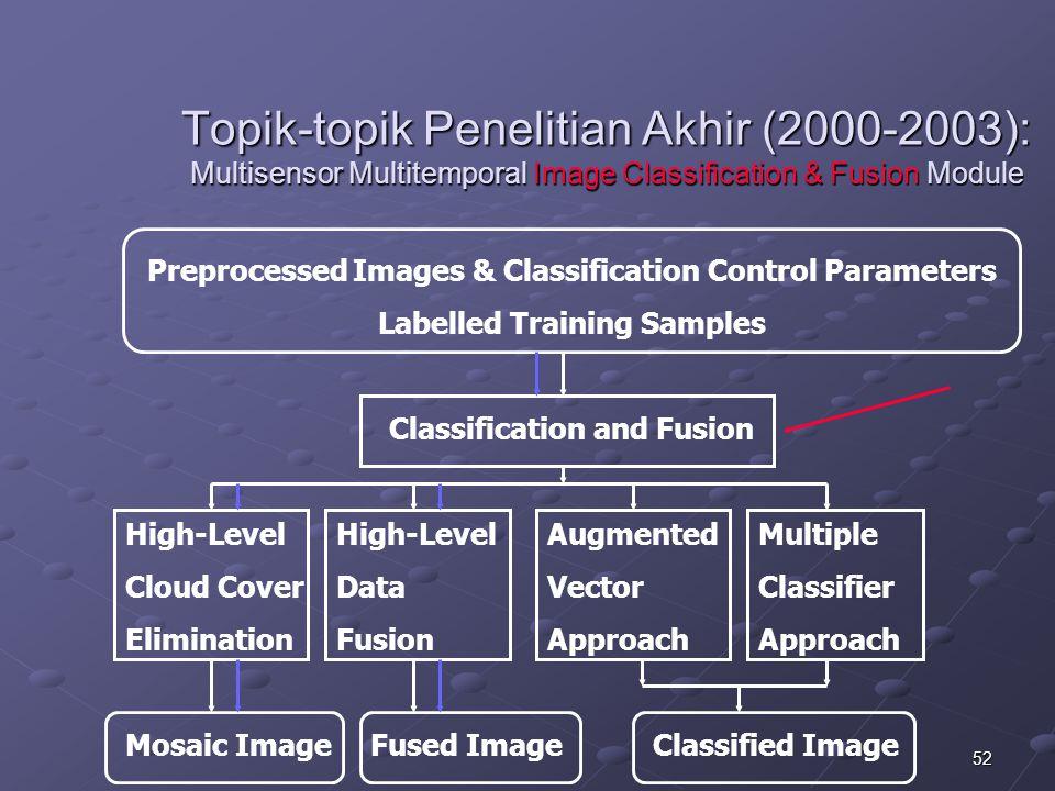 52 Topik-topik Penelitian Akhir (2000-2003): Multisensor Multitemporal Image Classification & Fusion Module Preprocessed Images & Classification Contr