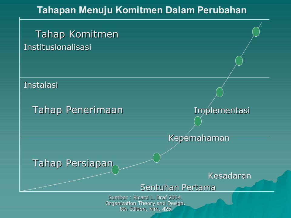 Hal-hal yang harus dipenuhi agar proses Transformasi Nilai-Nilai dapat membawa hasil : 1.