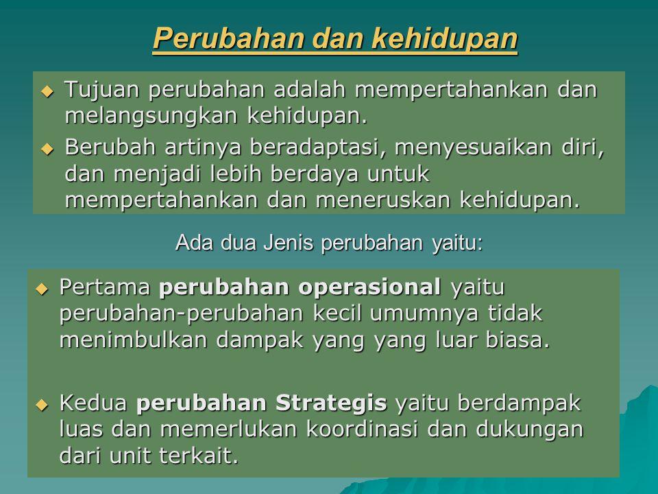 Bab 3 Bentuk-bentuk Strategi Perubahan