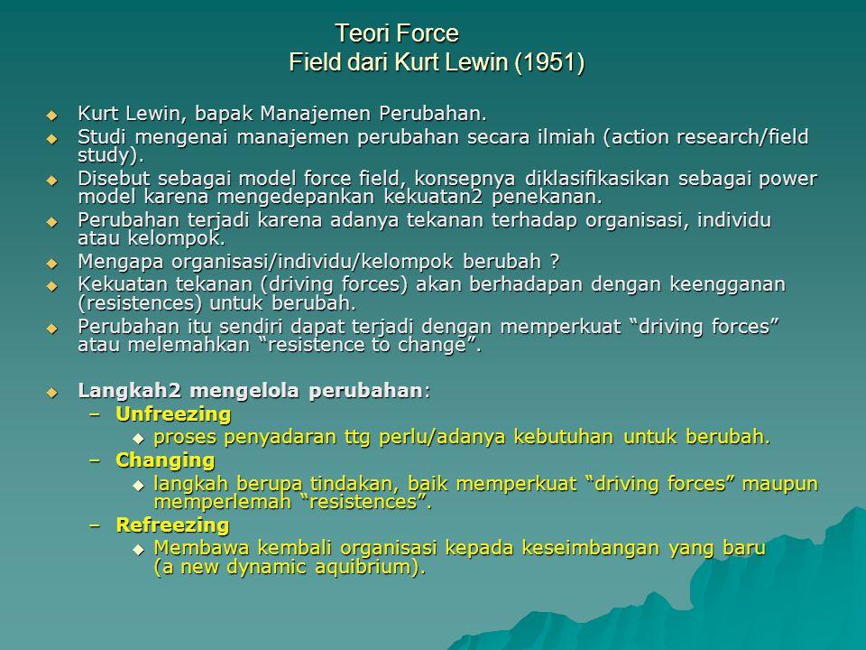 TEORI-TEORI PERUBAHAN & KORPORAT Teori/ mental model : 1.