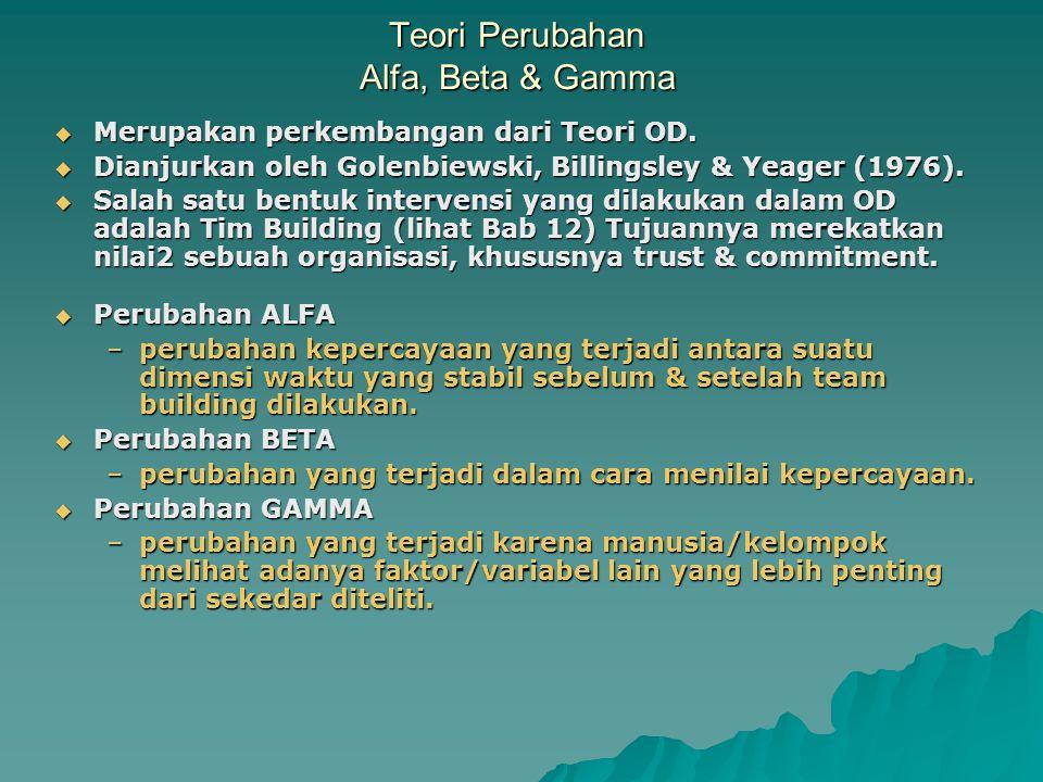 Teori-teori OD (Organization Development) dalam Perubahan A.