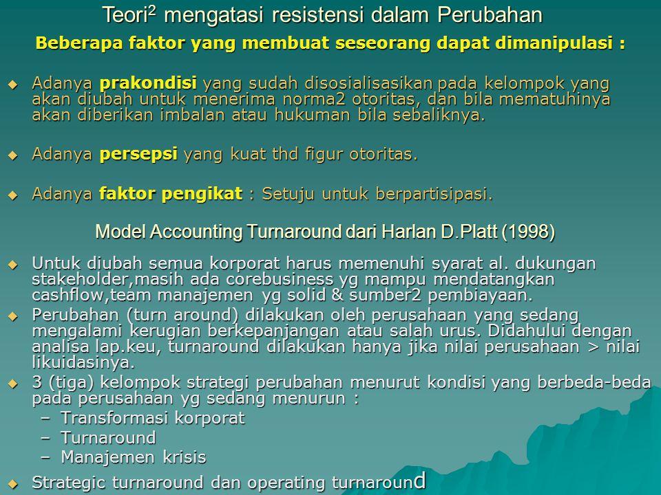 4.Negosiasi  secara formal / informal  gunakan arbitrase (pihak ke-3) 5.