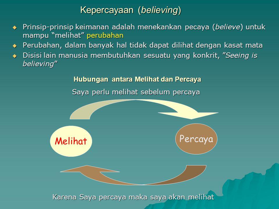Bab 6 Seeing is believing atau believing is seeing
