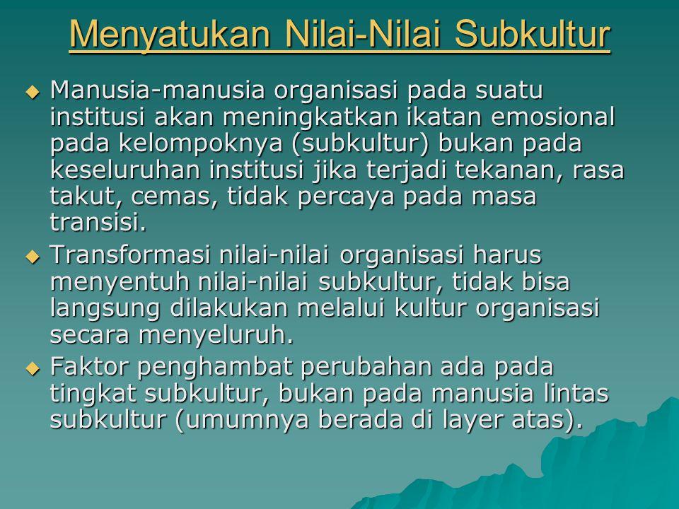  Perubahan Tidak Berbentuk Linear Perubahan Tidak Berbentuk Linear Perubahan Tidak Berbentuk Linear  Memetakan Subkultur dalam Organisasi Memetakan