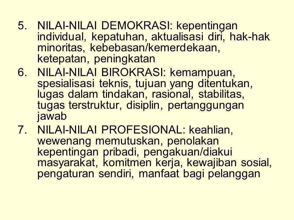 5.NILAI-NILAI DEMOKRASI: kepentingan individual, kepatuhan, aktualisasi diri, hak-hak minoritas, kebebasan/kemerdekaan, ketepatan, peningkatan 6.NILAI-NILAI BIROKRASI: kemampuan, spesialisasi teknis, tujuan yang ditentukan, lugas dalam tindakan, rasional, stabilitas, tugas terstruktur, disiplin, pertanggungan jawab 7.NILAI-NILAI PROFESIONAL: keahlian, wewenang memutuskan, penolakan kepentingan pribadi, pengakuan/diakui masyarakat, komitmen kerja, kewajiban sosial, pengaturan sendiri, manfaat bagi pelanggan
