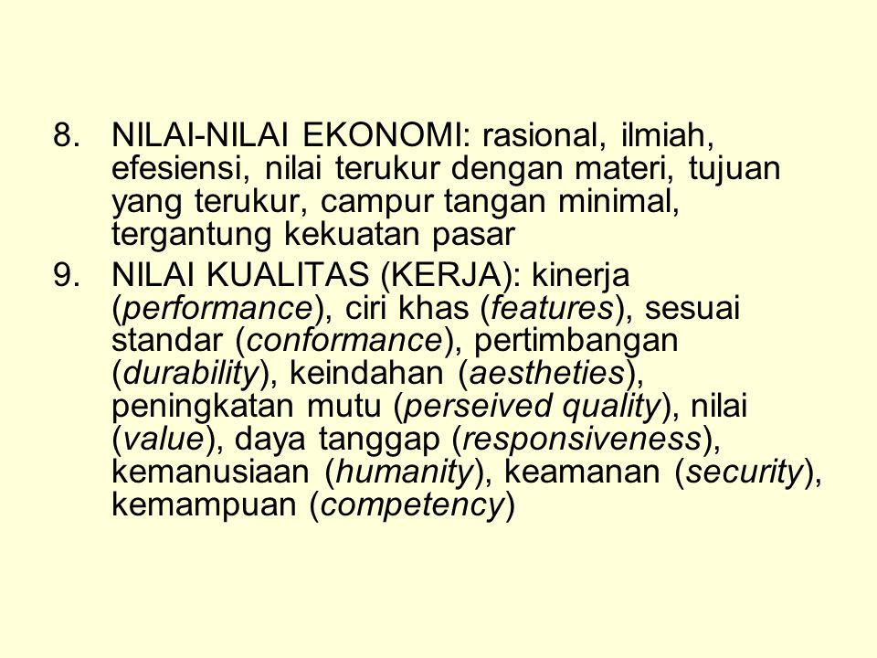 8.NILAI-NILAI EKONOMI: rasional, ilmiah, efesiensi, nilai terukur dengan materi, tujuan yang terukur, campur tangan minimal, tergantung kekuatan pasar 9.NILAI KUALITAS (KERJA): kinerja (performance), ciri khas (features), sesuai standar (conformance), pertimbangan (durability), keindahan (aestheties), peningkatan mutu (perseived quality), nilai (value), daya tanggap (responsiveness), kemanusiaan (humanity), keamanan (security), kemampuan (competency)