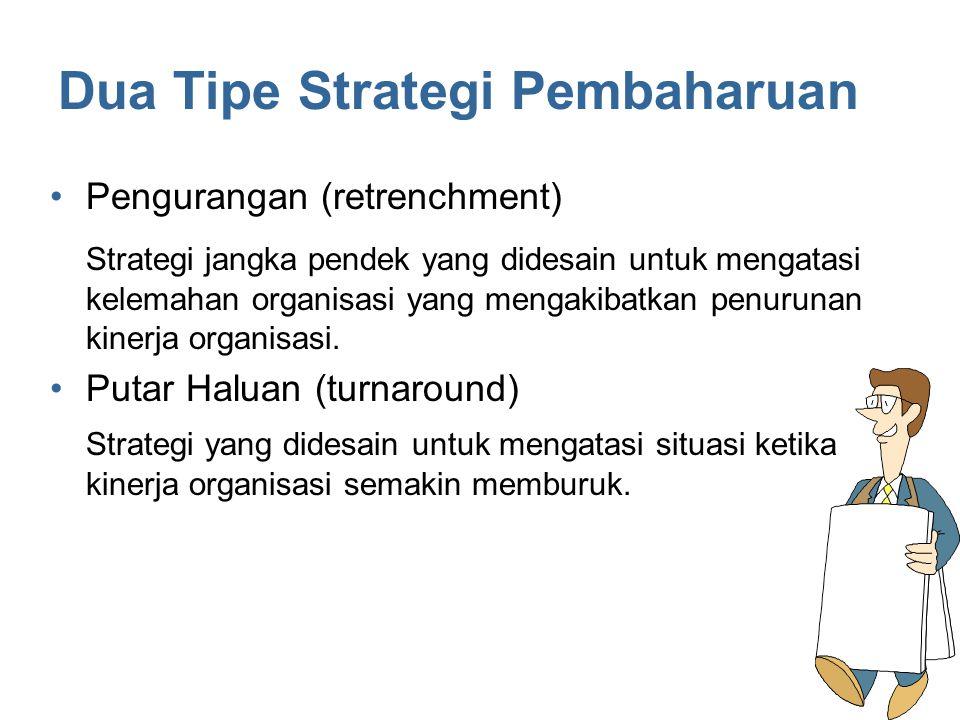 Dua Tipe Strategi Pembaharuan Pengurangan (retrenchment) Strategi jangka pendek yang didesain untuk mengatasi kelemahan organisasi yang mengakibatkan