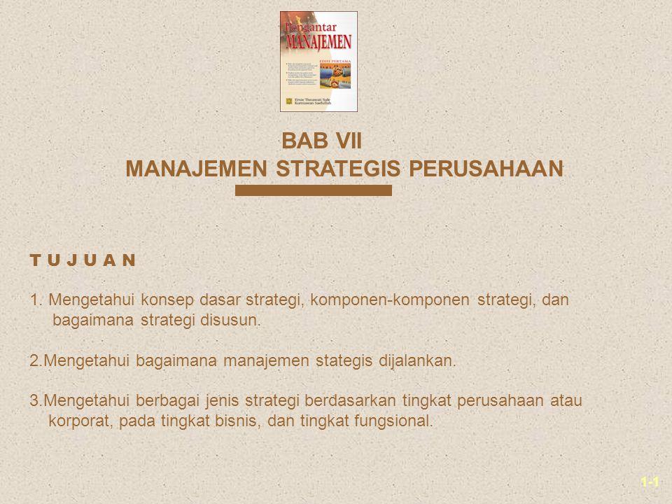 1-1 MANAJEMEN STRATEGIS PERUSAHAAN BAB VII 1. Mengetahui konsep dasar strategi, komponen-komponen strategi, dan bagaimana strategi disusun. 2.Mengetah
