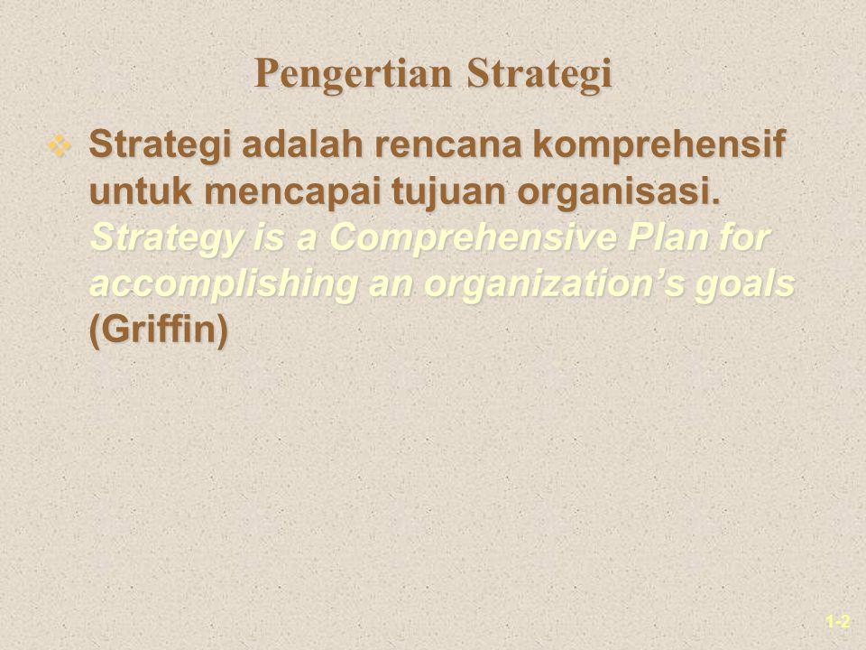 1-2 Pengertian Strategi v Strategi adalah rencana komprehensif untuk mencapai tujuan organisasi. Strategy is a Comprehensive Plan for accomplishing an