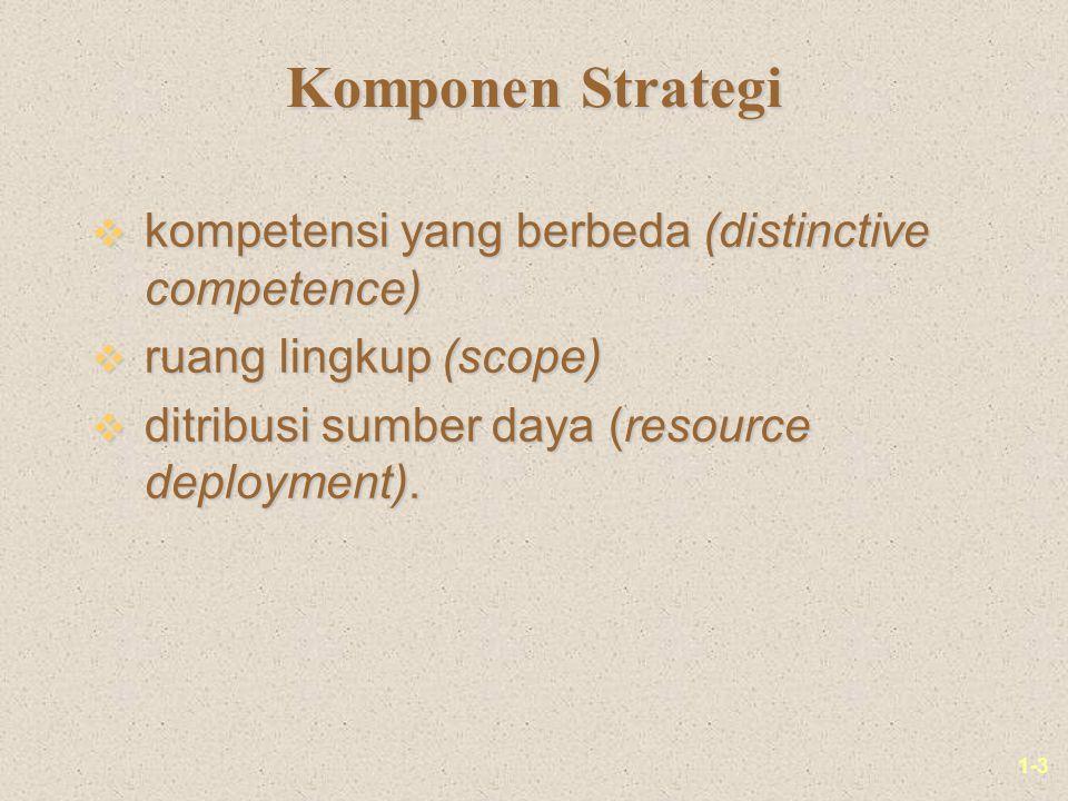 1-3 Komponen Strategi v kompetensi yang berbeda (distinctive competence) v ruang lingkup (scope) v ditribusi sumber daya (resource deployment).