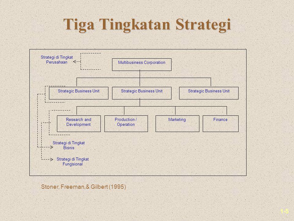 1-5 Tiga Tingkatan Strategi Strategi di Tingkat Perusahaan Strategi di Tingkat Fungsional Strategi di Tingkat Bisnis Multibusiness Corporation Strategic Business Unit Research and Development Production / Operation MarketingFinance Stoner, Freeman,& Gilbert (1995)