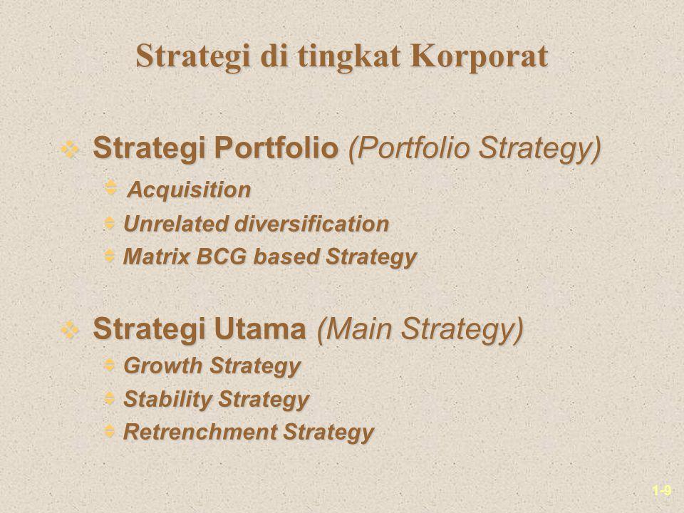 1-10 BCG Matrix Tingkat Pertumbuhan Pasar ? Tinggi Rendah Pangsa Pasar Relatif Rendah