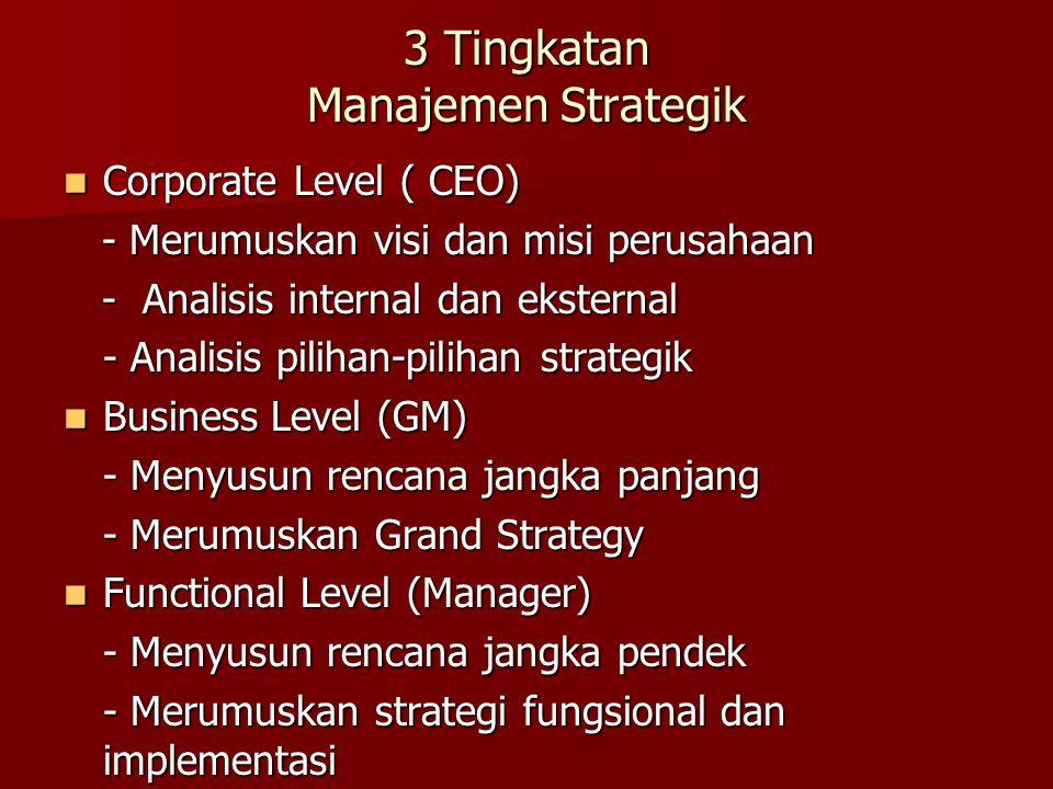Dimensi- dimensi Keputusan Strategik Membutuhkan keputusan manajemen puncak. Membutuhkan keputusan manajemen puncak. Membutuhkan alokasi sumber daya p