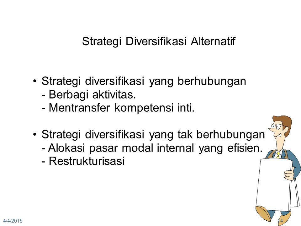 4/4/201514 Strategi Diversifikasi Alternatif Strategi diversifikasi yang berhubungan - Berbagi aktivitas. - Mentransfer kompetensi inti. Strategi dive
