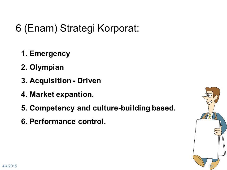 4/4/201529 6 (Enam) Strategi Korporat: 1.Emergency 2.Olympian 3.Acquisition - Driven 4.Market expantion. 5.Competency and culture-building based. 6.Pe