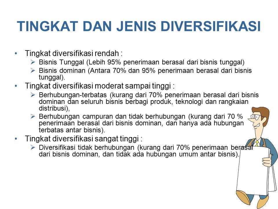 TINGKAT DAN JENIS DIVERSIFIKASI Tingkat diversifikasi rendah :  Bisnis Tunggal (Lebih 95% penerimaan berasal dari bisnis tunggal)  Bisnis dominan (A