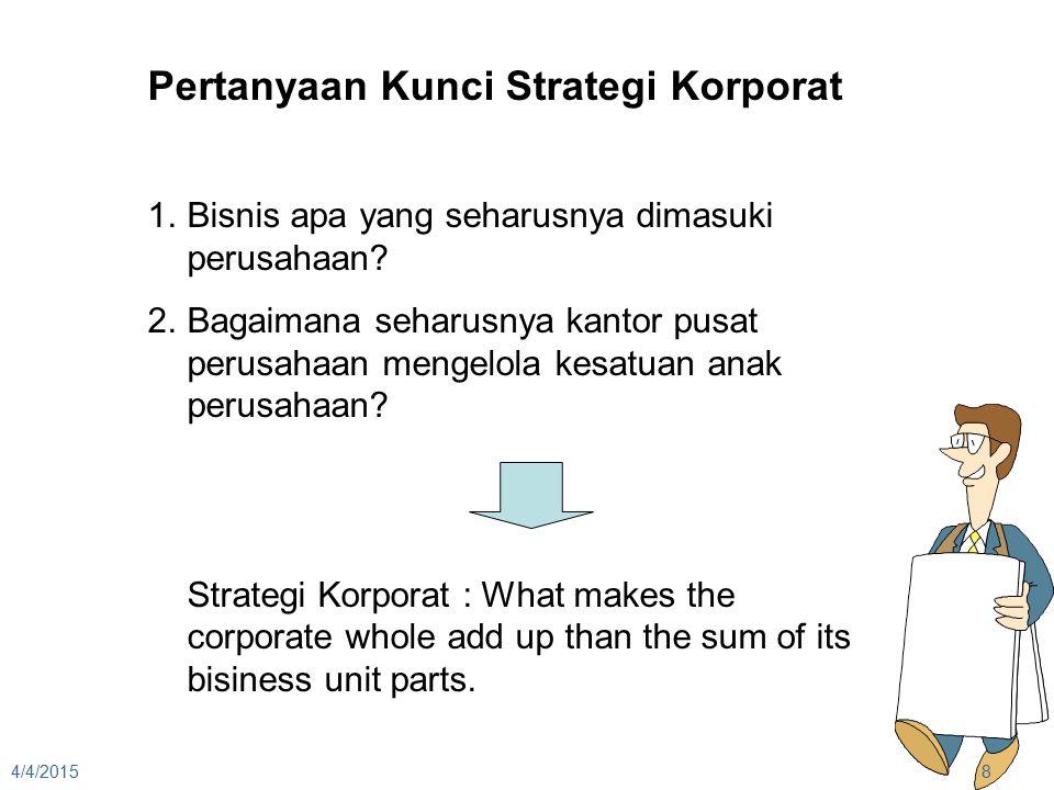 4/4/20158 Pertanyaan Kunci Strategi Korporat 1.Bisnis apa yang seharusnya dimasuki perusahaan? 2.Bagaimana seharusnya kantor pusat perusahaan mengelol