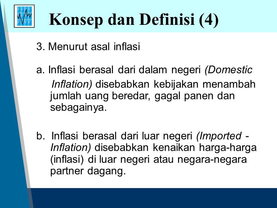 Konsep dan Definisi (4) 3.Menurut asal inflasi a.