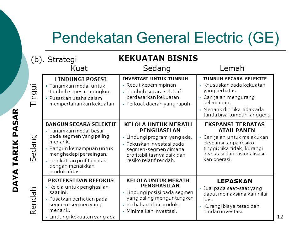 12 Pendekatan General Electric (GE) (b). Strategi LINDUNGI POSISI  Tanamkan modal untuk tumbuh sepesat mungkin.  Pusatkan usaha dalam mempertahankan