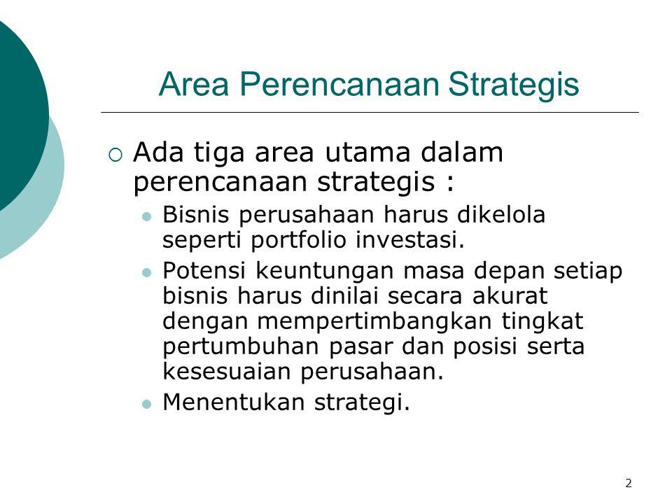 2 Area Perencanaan Strategis  Ada tiga area utama dalam perencanaan strategis : Bisnis perusahaan harus dikelola seperti portfolio investasi. Potensi