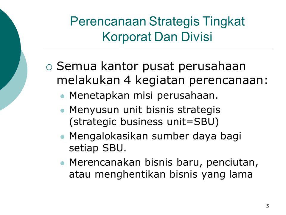 5 Perencanaan Strategis Tingkat Korporat Dan Divisi  Semua kantor pusat perusahaan melakukan 4 kegiatan perencanaan: Menetapkan misi perusahaan. Meny