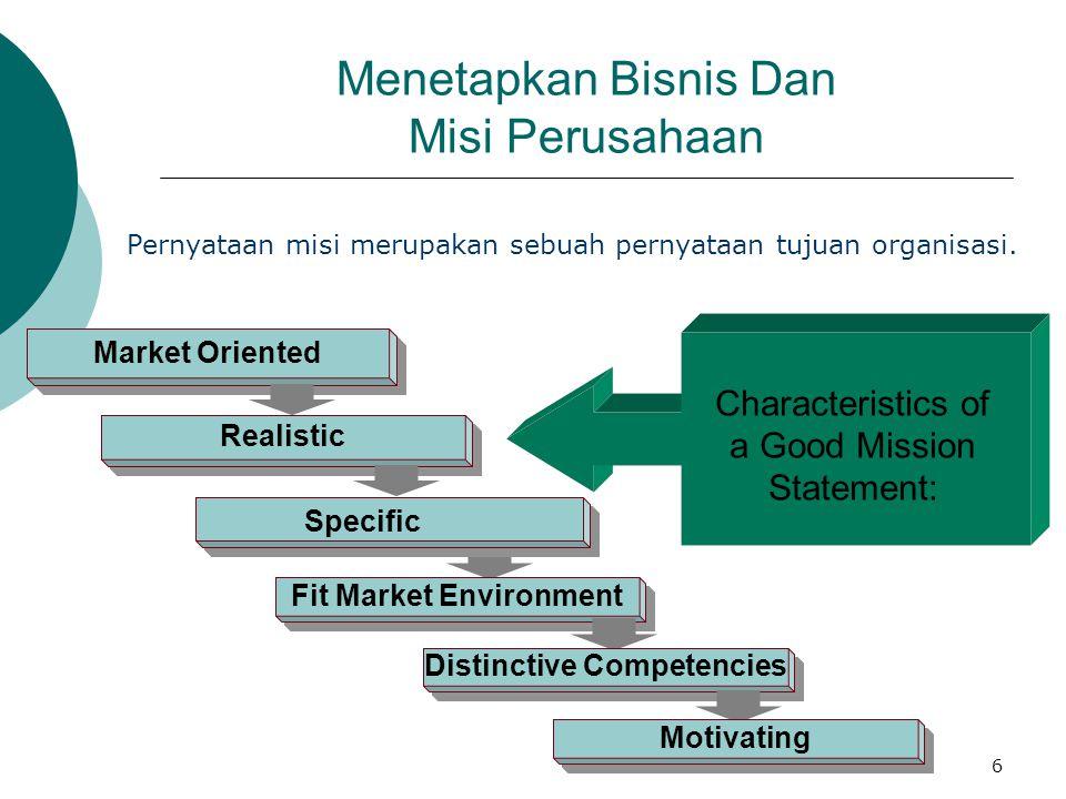 6 Menetapkan Bisnis Dan Misi Perusahaan Market Oriented Realistic Fit Market Environment Distinctive Competencies Motivating Specific Characteristics