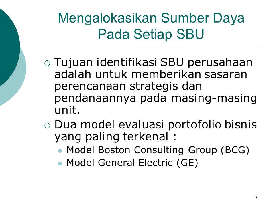 9 Mengalokasikan Sumber Daya Pada Setiap SBU  Tujuan identifikasi SBU perusahaan adalah untuk memberikan sasaran perencanaan strategis dan pendanaann