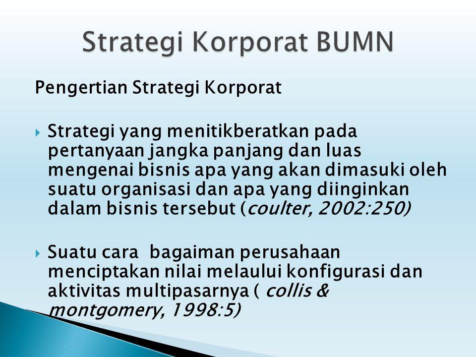Pengertian Strategi Korporat  Strategi yang menitikberatkan pada pertanyaan jangka panjang dan luas mengenai bisnis apa yang akan dimasuki oleh suatu