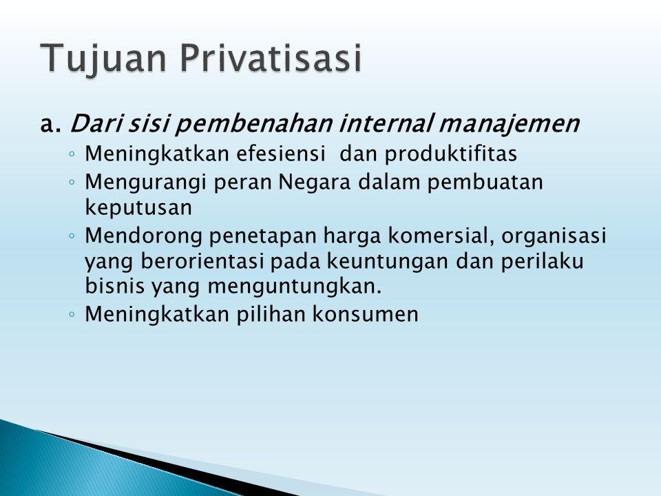 a. Dari sisi pembenahan internal manajemen ◦ Meningkatkan efesiensi dan produktifitas ◦ Mengurangi peran Negara dalam pembuatan keputusan ◦ Mendorong