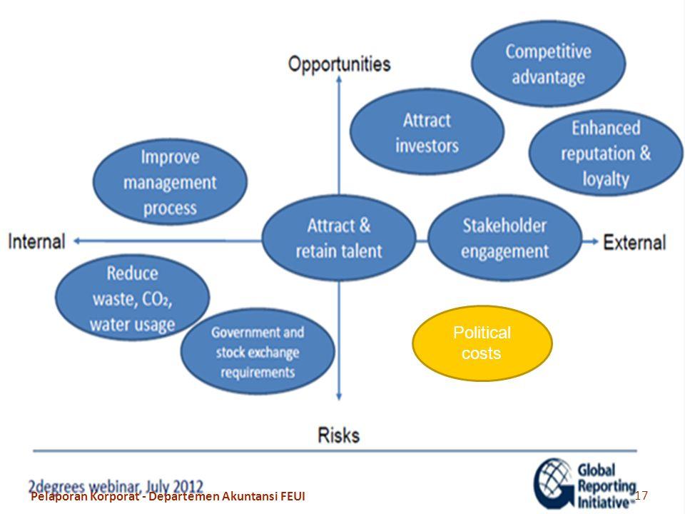 Political costs 17 Pelaporan Korporat - Departemen Akuntansi FEUI