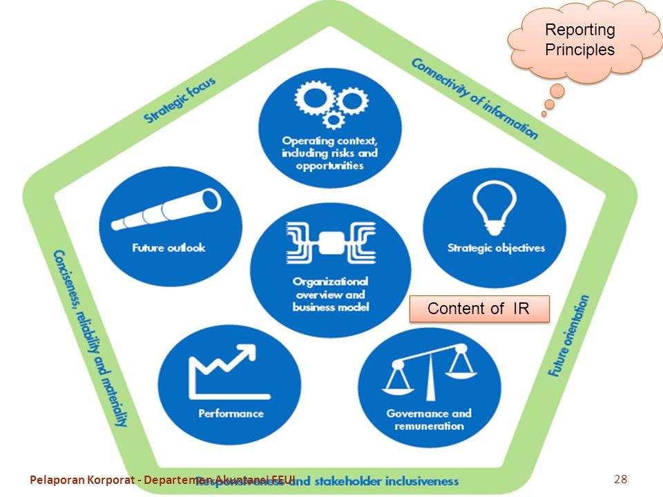Content of IR Reporting Principles 28 Pelaporan Korporat - Departemen Akuntansi FEUI