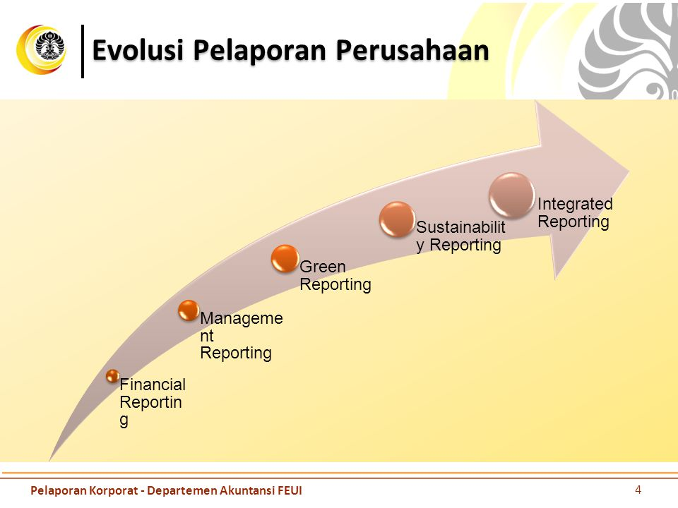 Evolusi Pelaporan Perusahaan Financial Reportin g Manageme nt Reporting Green Reporting Sustainabilit y Reporting Integrated Reporting 4 Pelaporan Kor