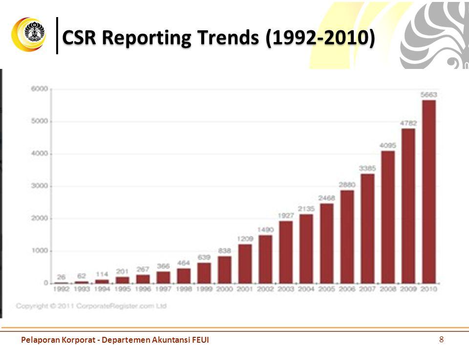 CSR Reporting Trends (1992-2010) 8 Pelaporan Korporat - Departemen Akuntansi FEUI