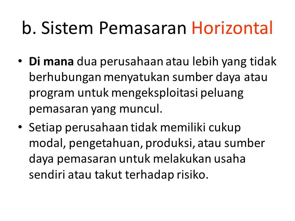 b. Sistem Pemasaran Horizontal Di mana dua perusahaan atau lebih yang tidak berhubungan menyatukan sumber daya atau program untuk mengeksploitasi pelu