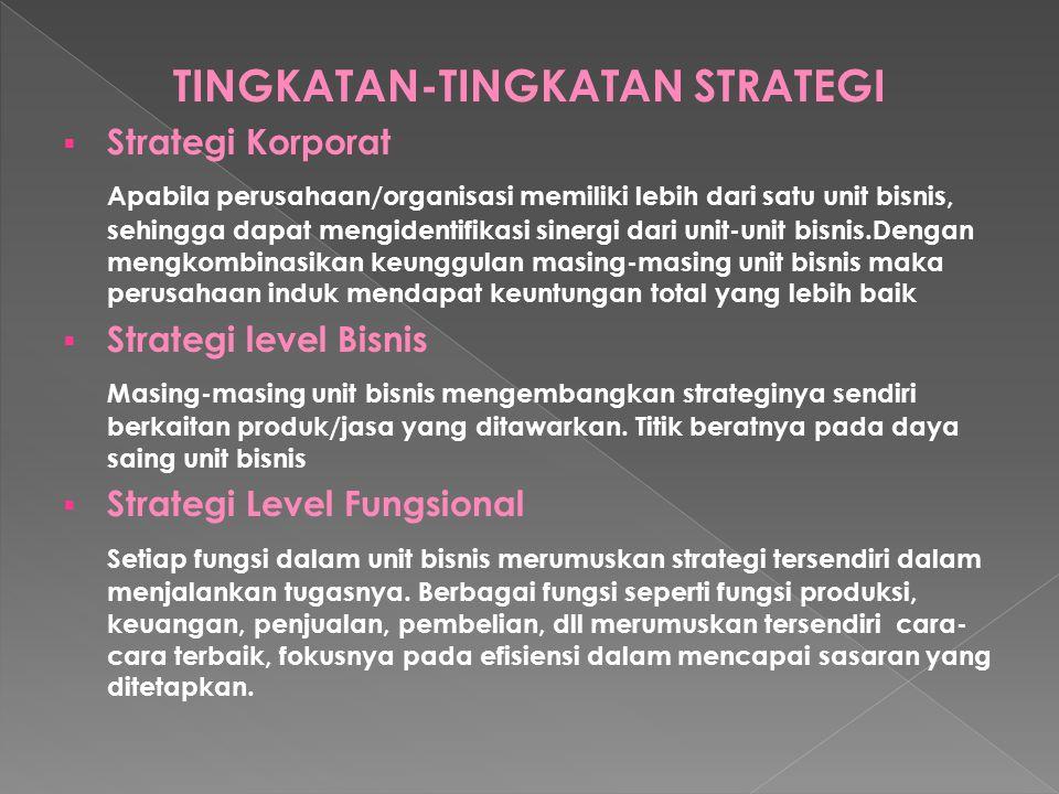 TINGKATAN-TINGKATAN STRATEGI  Strategi Korporat Apabila perusahaan/organisasi memiliki lebih dari satu unit bisnis, sehingga dapat mengidentifikasi s