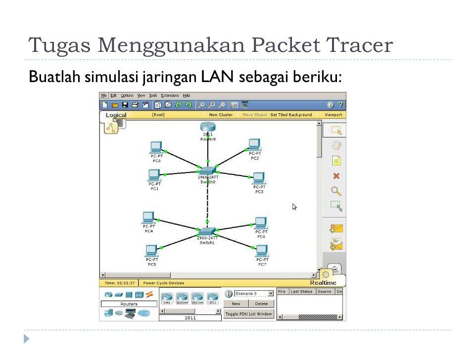 Tugas Menggunakan Packet Tracer Buatlah simulasi jaringan LAN sebagai beriku: