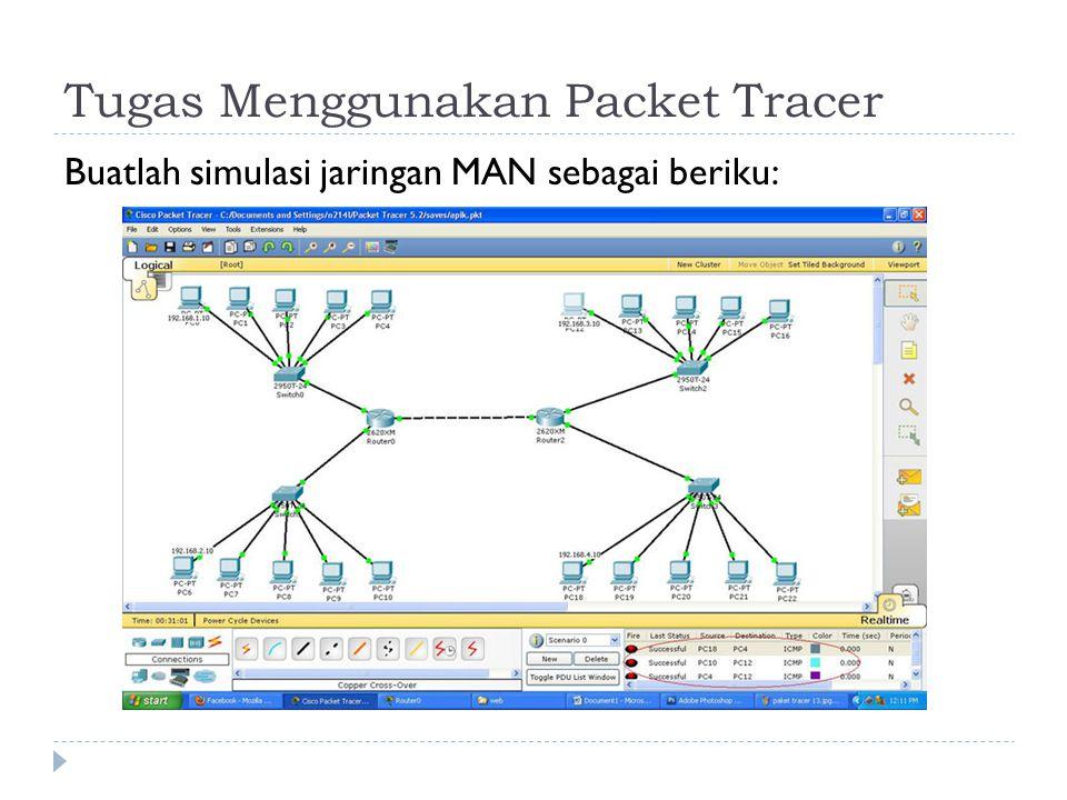 Tugas Menggunakan Packet Tracer Buatlah simulasi jaringan MAN sebagai beriku:
