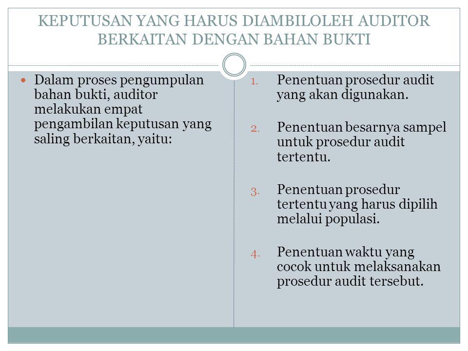 KEPUTUSAN YANG HARUS DIAMBILOLEH AUDITOR BERKAITAN DENGAN BAHAN BUKTI Dalam proses pengumpulan bahan bukti, auditor melakukan empat pengambilan keputu