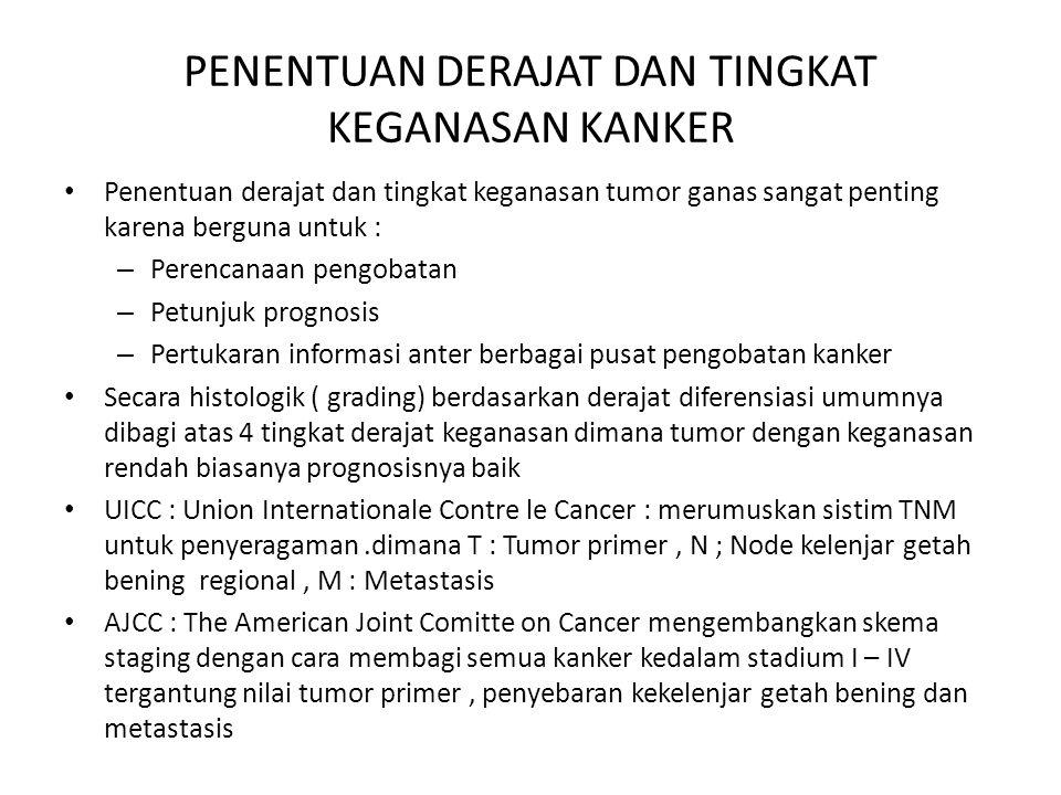 SISTIM TNM T : Ukuran dan derajat invasi lokal tumor primer T0 : Karsinoma insitu N : menunjukkan keterlibatan kelenjar getah bening regional oleh jaringan tumor NO : tidak ada penyebaran kekelenjar getah bening M : metastasis, MO : Tidak ada metastasis